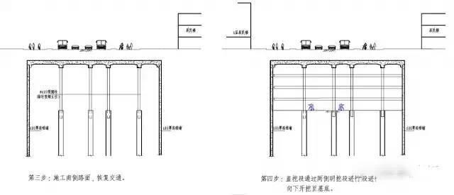 地铁车站施工方法汇总_12