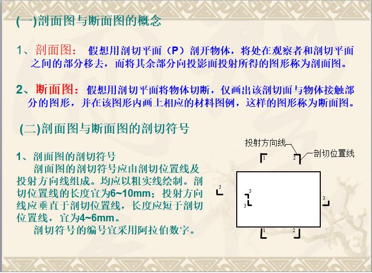 造价员基础知识建筑识图课件_4