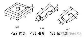 输电线路基础施工机械及工器具