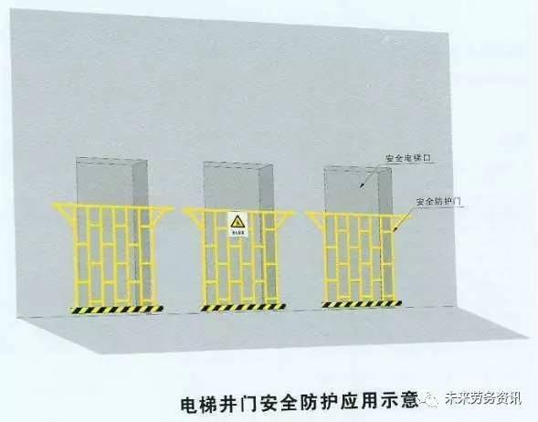建筑施工现场各种洞口防护安全做法!_5