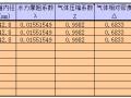 输气管道水力计算表