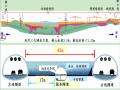 厦门海底隧道建设管理技术