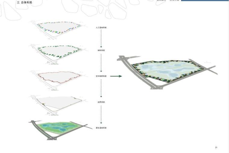 [哈尔滨]群力新区生态湿地公园景观方案设计pdf(120页)