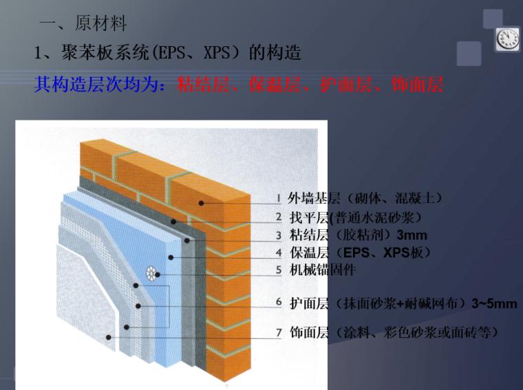 建筑节能施工现场质量管理与控制(外墙外保温部分)