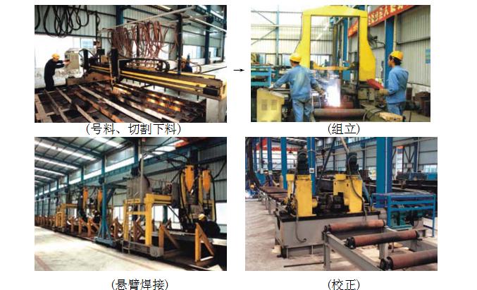 沈阳钢结构厂房工程施工组织设计(共150页,详细)