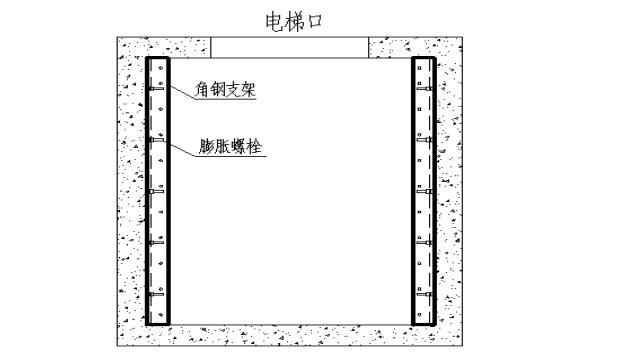 电梯井隔离平面图