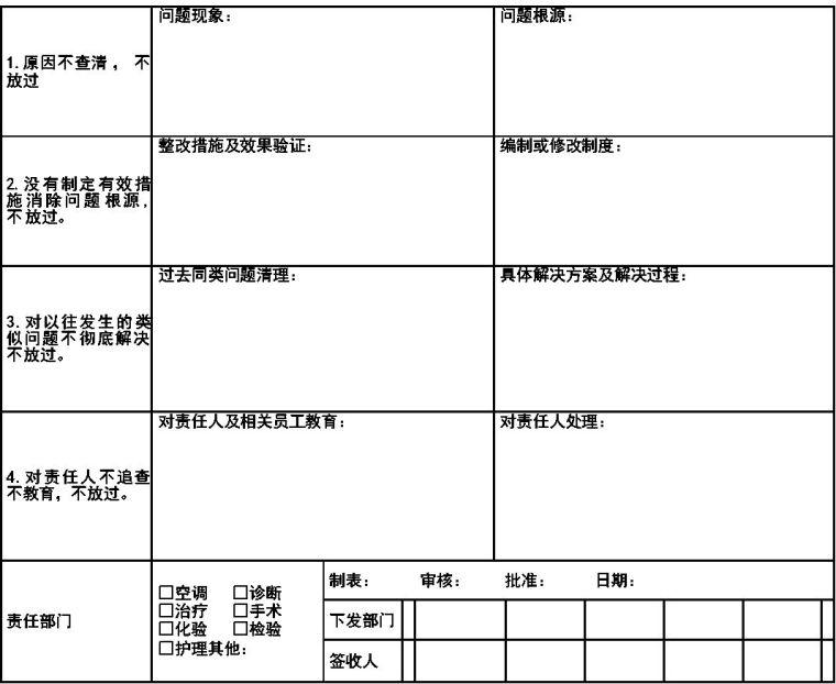 医院及手术室空调系统设计应用参考手册_58