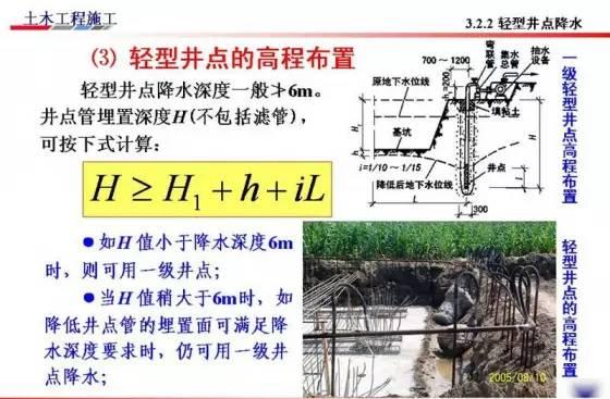 基坑的支护、降水工程与边坡支护施工技术图解_52