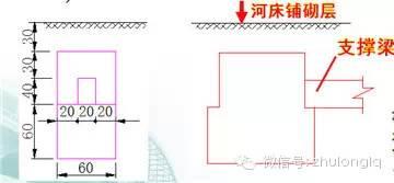 梁桥、拱桥桥台构造类型及其构造特点_13