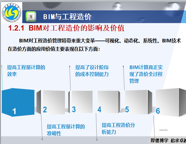 BIM在工程造价的应用及发展_5