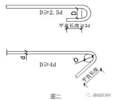 钢筋工程常见质量通病,施工中避免发生_7