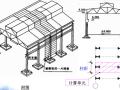 混凝土排架结构内力分析(PPT,38页)