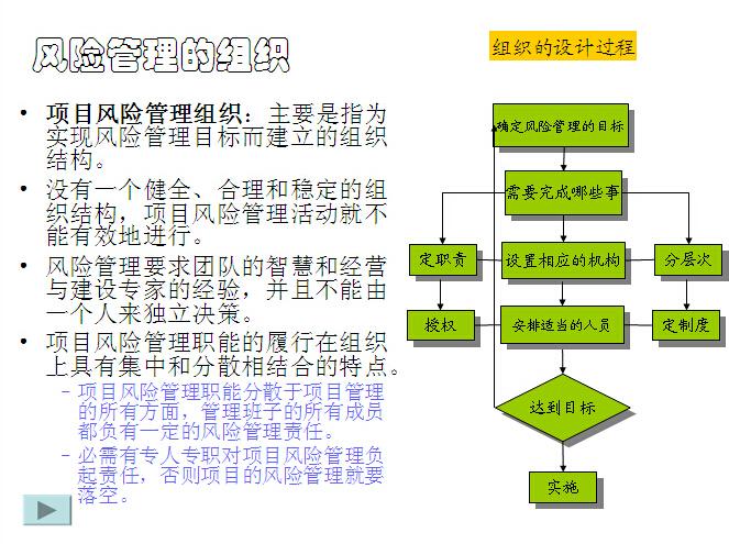 建设项目风险管理PPT讲义(281页,附案例)