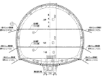 [北京]铁路隧道洞身开挖施工三级技术交底