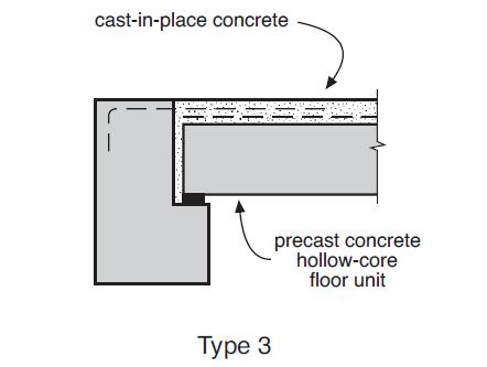 装配式混凝土结构在新西兰(上)_28