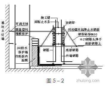 北京某物流港营业厅工程施工组织设计
