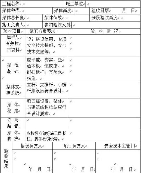 [天津]施工现场安全内业资料管理培训课件(146页)