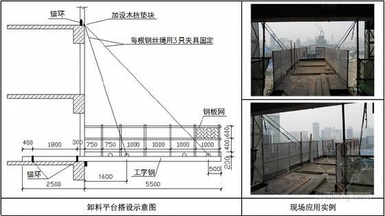 建筑工程施工现场设施标准化做法图册(51页)