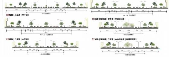 城市设计剖面图