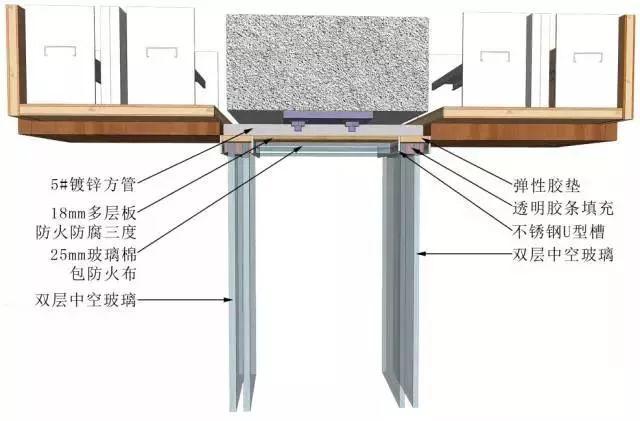 地面、吊顶、墙面工程三维节点做法施工工艺详解_39