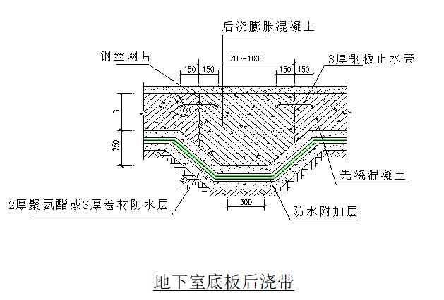 地下室防渗节点施工工艺_4