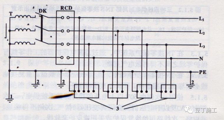 施工现场临时用电如何做?这些强制性标准得知晓_5