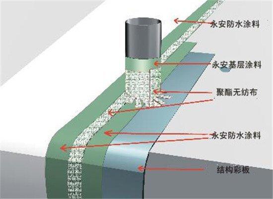 运用QC方法提高低温热水地板辐射采暖管道安装质量_1