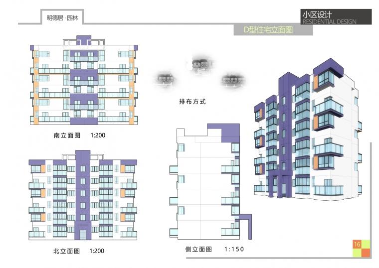 小区规划设计_18