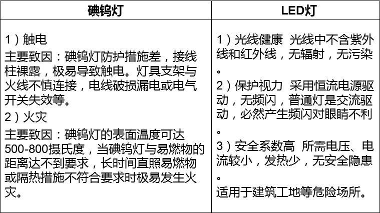 12项科技创新应用,助力施工安全生产管理_19