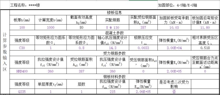 碳纤维、钢板加固板计算表(根据2013版加固规范-编写)