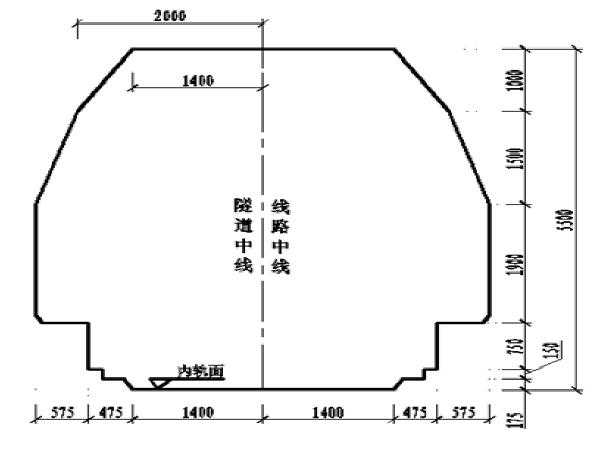 单线铁路隧道毕业设计计算书(72页)