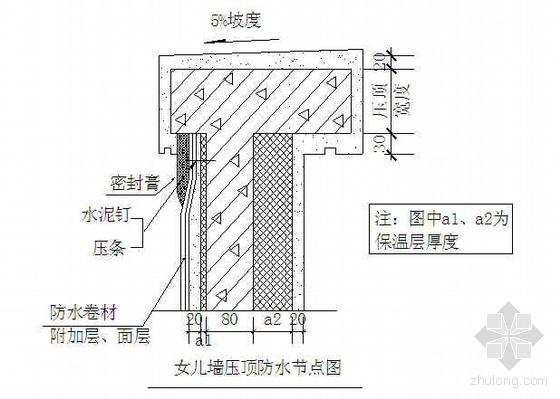 北京某小区住宅楼施工组织设计(砖混底框结构 群体工程)