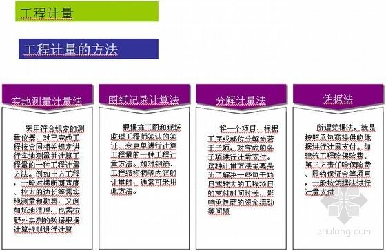 清单计价计量规范资料下载-[最新]2013版清单计价规范工程计量进度款支付流程精讲(图表丰富)