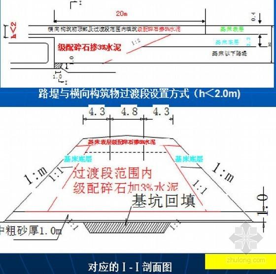 [四川]时速250km铁路客运专线路基施工关键技术220页PPT(填筑排水边坡)-路堤与横向构筑物过渡段设置方式