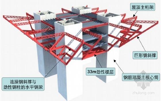 [上海]钢框架剪力墙结构展览馆施工组织设计(附图丰富)