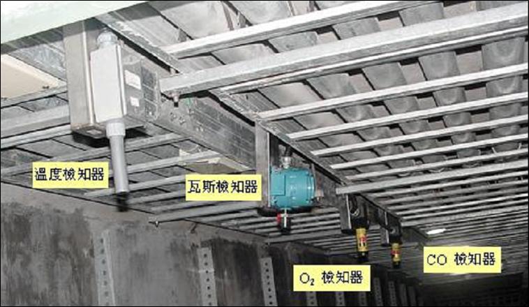 城市地下市政工程管线设施规划