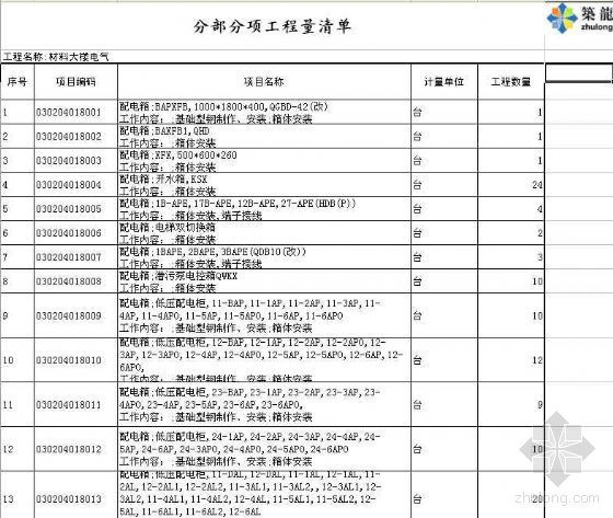 江苏某大学新校区大楼工程量清单(招标清单)