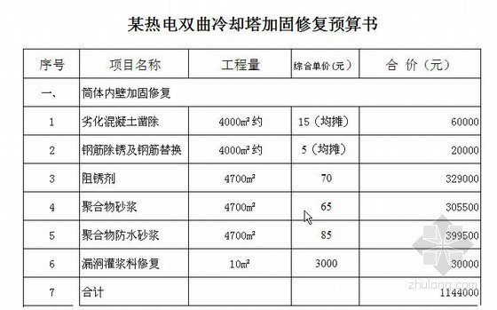 [山东]某热电双曲冷却塔加固修复预算书(2012-12)