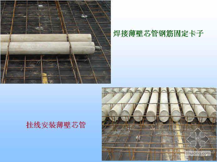 提高现浇混凝土空心楼盖的施工质量(PPT)
