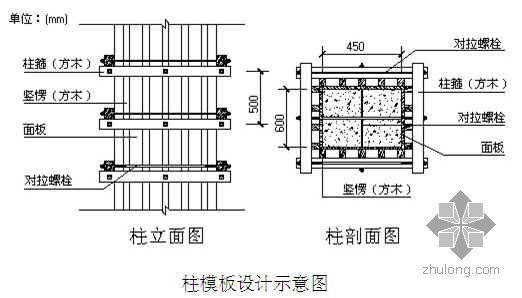 辽宁某小学教学楼工程施工组织设计(框架结构)