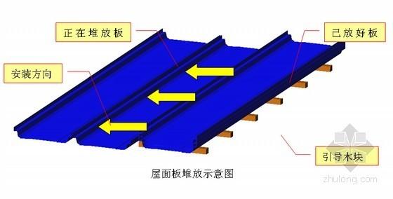 [浙江]门式轻钢结构厂房施工组织设计(160余页)