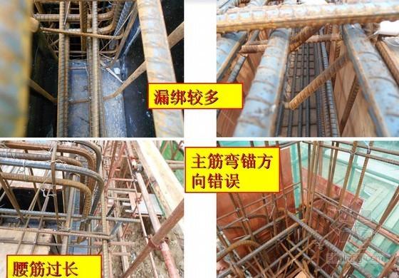 建筑工程施工现场问题剖析及质量检查汇报(PPT,188页,丰富清晰图片)