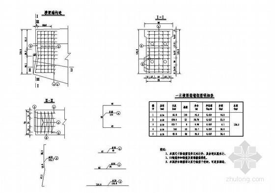 杭新景高速公路拱肋式大桥横梁梁端钢筋布置节点详图设计