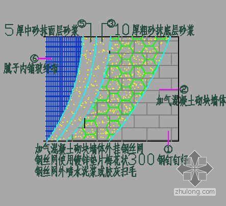 [QC]加气混凝土砌块墙体抹灰裂纹的控制