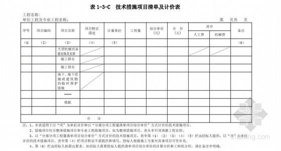 [杭州]博物馆照明工程招标文件(150页)