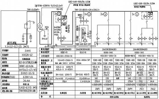 大型项目施工用电变配电系统施工图纸