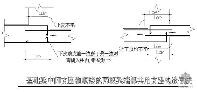 筏板基础梁设计说明