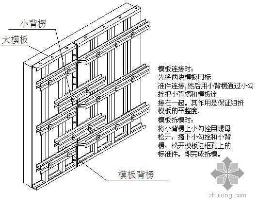 某剪力墙结构工程墙体整体式全钢大模板施工方案