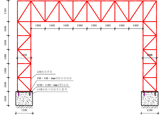 施工现场文明施工标准化(多图)