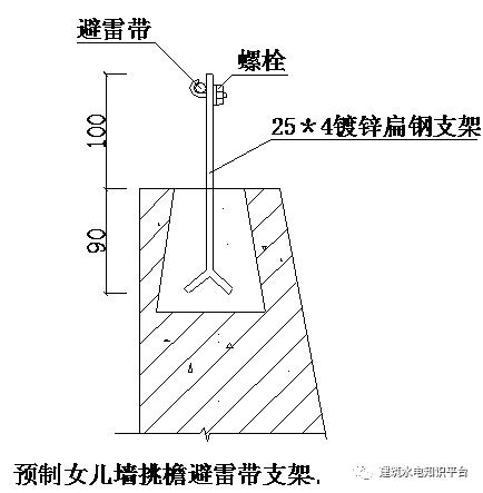 新人必学!电气安装细部做法图文集锦_4